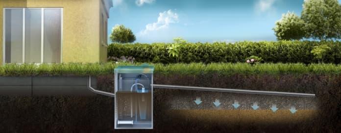Схема отвода очищенной воды на поле фильтрации или в дренаж